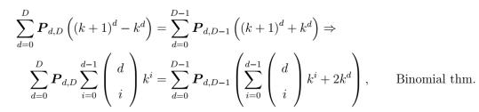 L1_polynomial.png